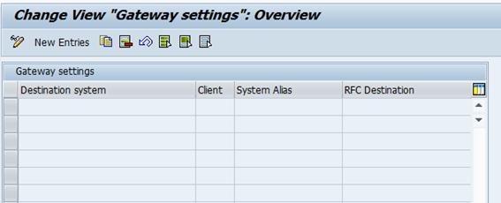 Odata And Sap Netweaver Gateway Pdf