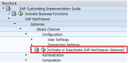 FND - 5 - Activate SAP NetWeaver Gateway | It`s full of stars!