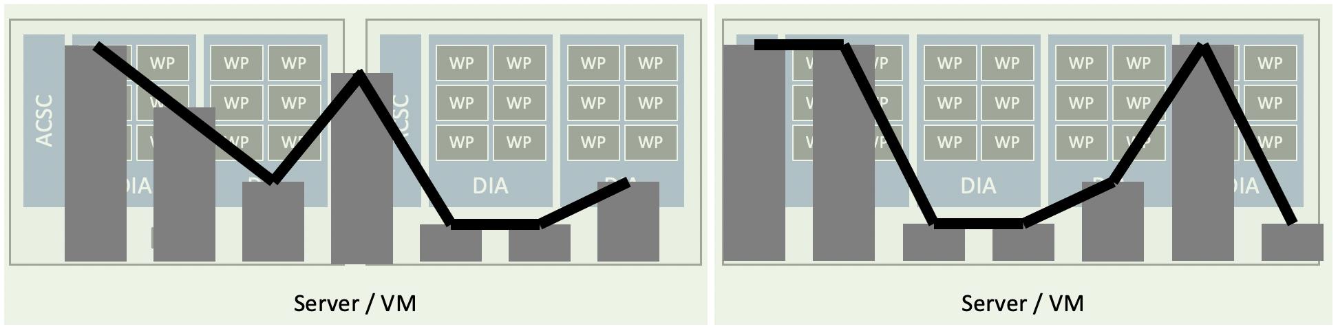 Ein Bild, das Text, Rechner enthält.  Automatisch generierte Beschreibung