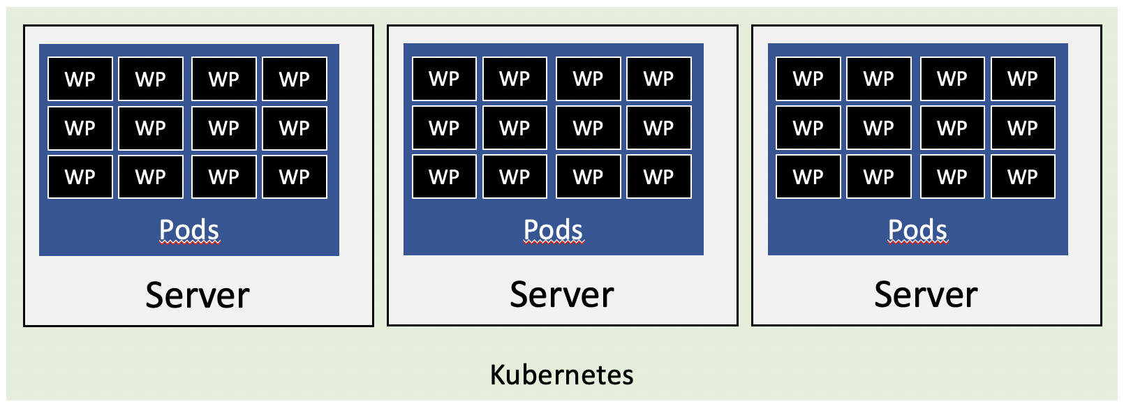 Ein Bild, das Text, Rechner, Screenshot enthält.  Automatisch generierte Beschreibung